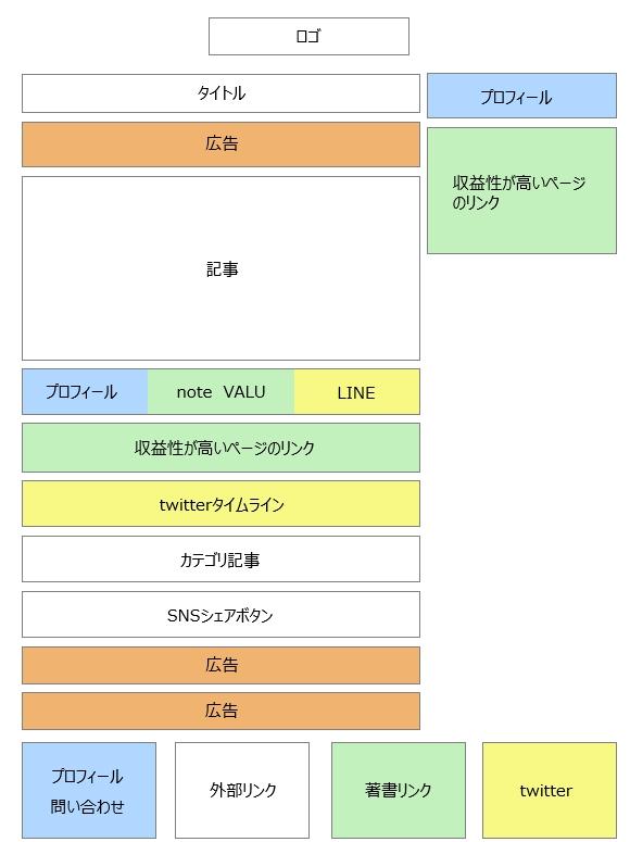 イケダハヤト氏記事詳細